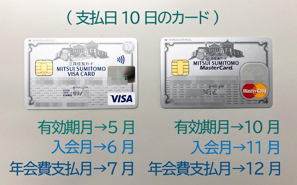 る三井住友カードの年会費お支払い月