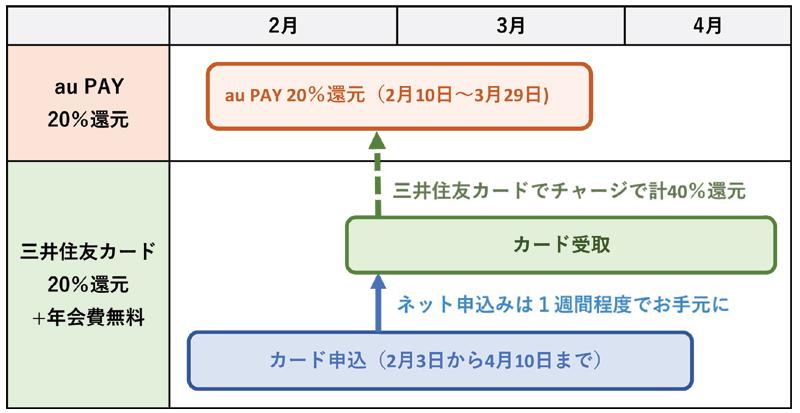 f:id:nobujirou:20200209193808j:plain