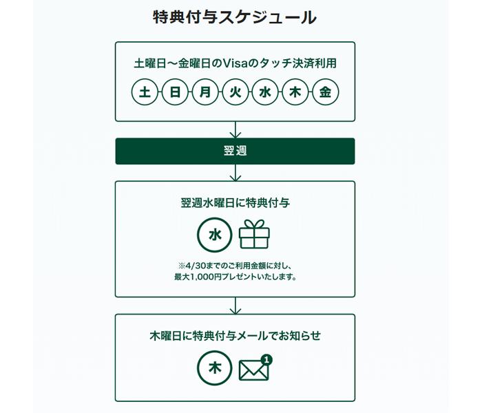 f:id:nobujirou:20200314153849j:plain