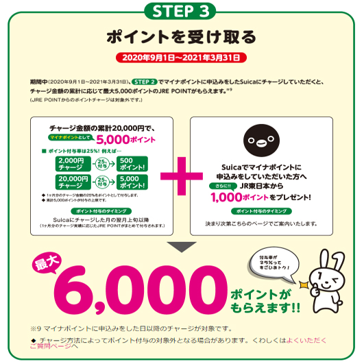 Suica(申込で1000P)