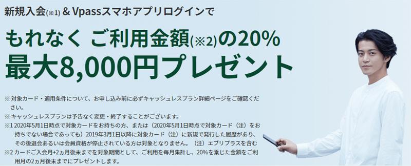 ①三井住友カード20%還元キャンペーン
