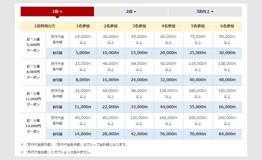 f:id:nobujirou:20200729145433j:plain