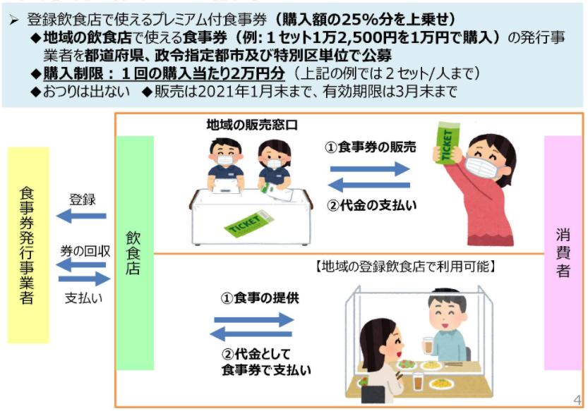 f:id:nobujirou:20200915163300j:plain