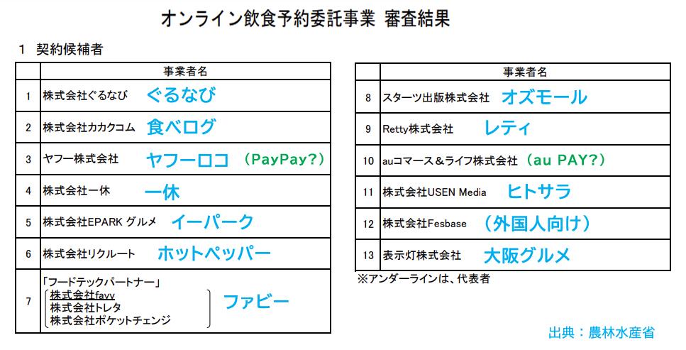 f:id:nobujirou:20200916113124j:plain