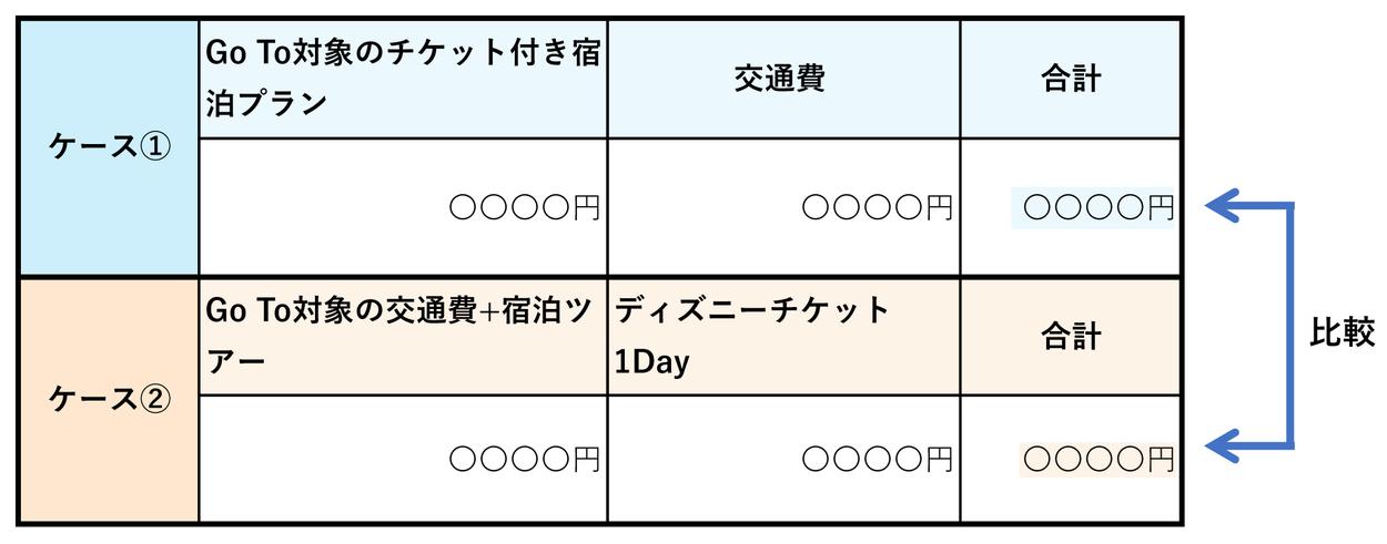 f:id:nobujirou:20200916123043j:plain
