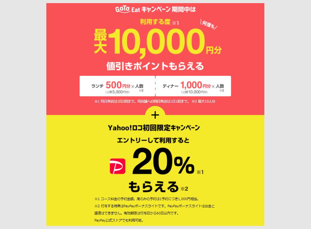 【ヤフーロコ】は初回+20%還元キャンペーン1