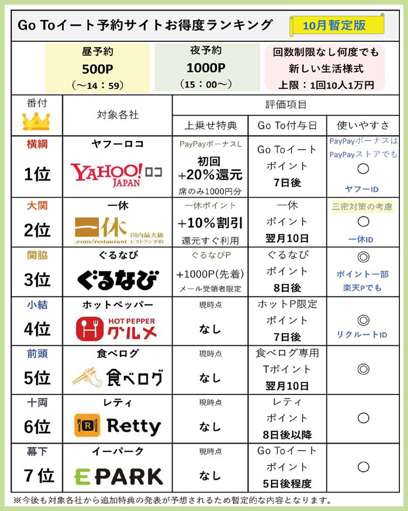 f:id:nobujirou:20201002011905j:plain