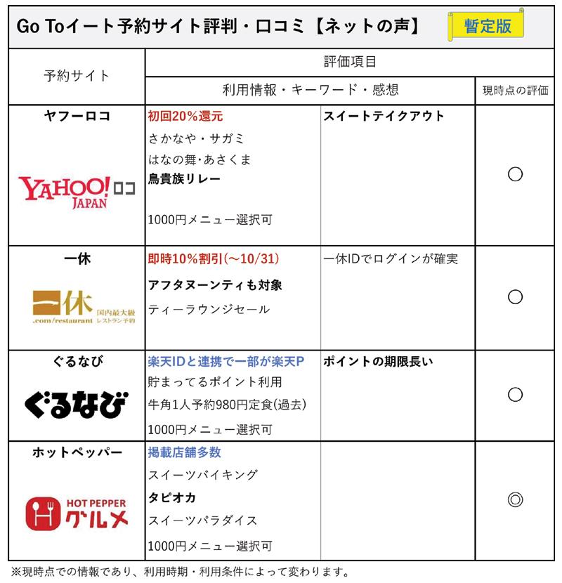 f:id:nobujirou:20201003122607j:plain