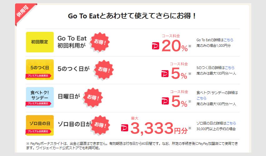 【ヤフーロコ】は初回+20%還元キャンペーン3