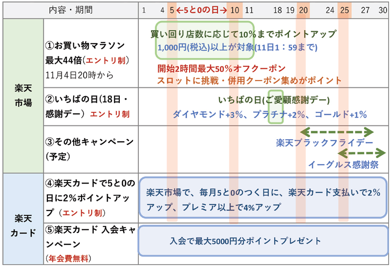 f:id:nobujirou:20201103165325j:plain