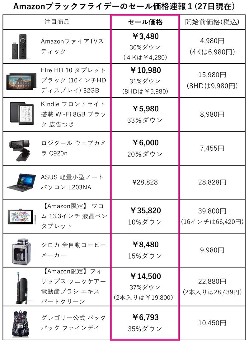 f:id:nobujirou:20201127105745j:plain