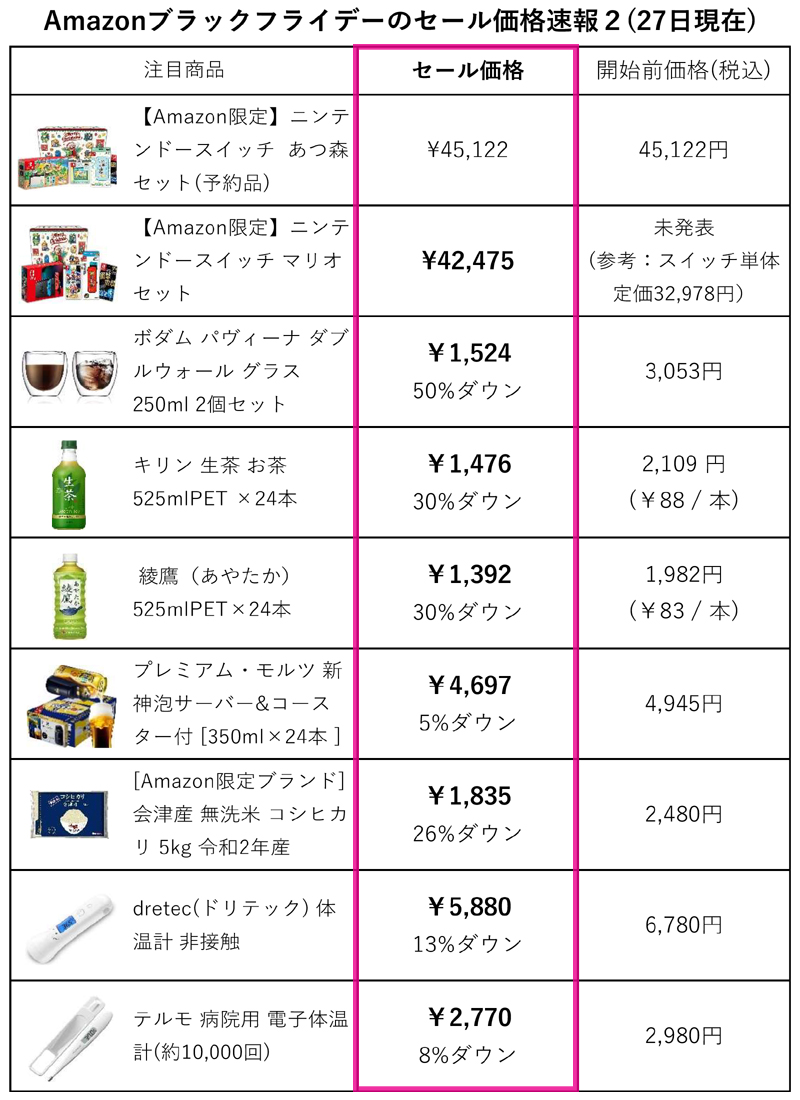 f:id:nobujirou:20201127105844j:plain