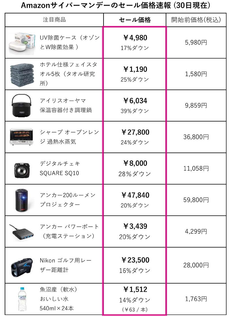 f:id:nobujirou:20201130125029j:plain