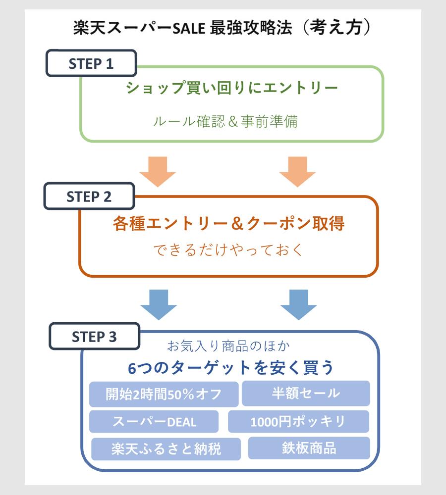 f:id:nobujirou:20201202181540j:plain