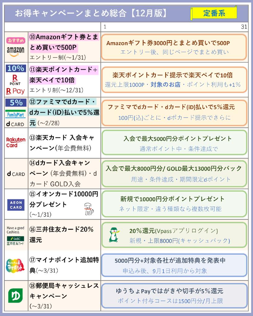 お得キャンペーン 定番系リスト 12月版