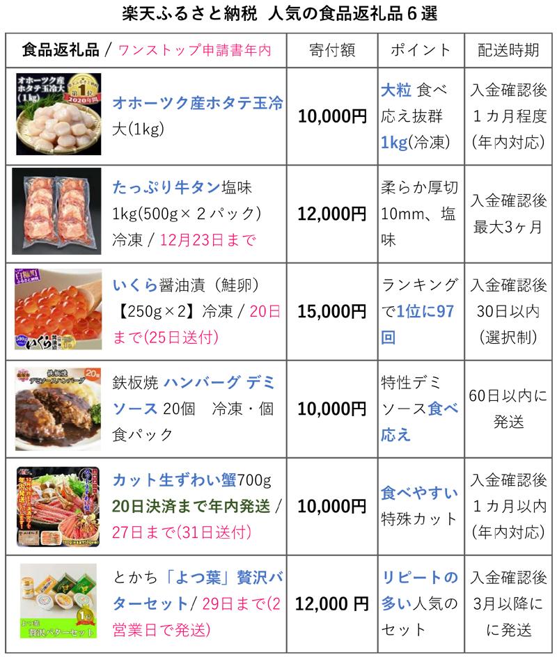 f:id:nobujirou:20201219122142j:plain