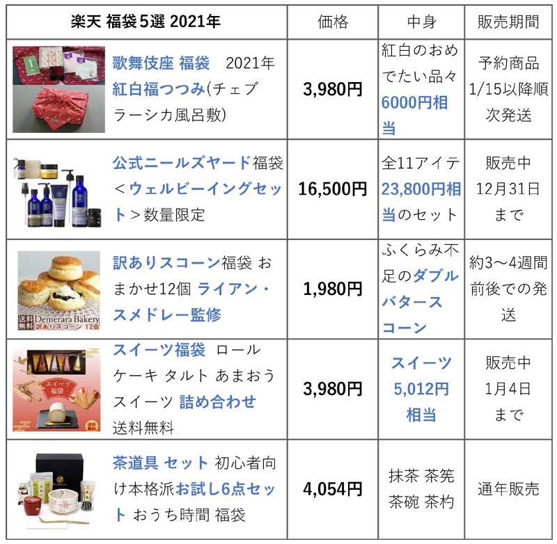 f:id:nobujirou:20201228115317j:plain