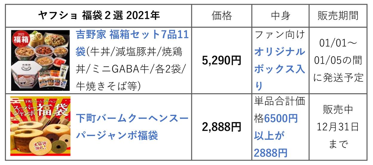 f:id:nobujirou:20201228115432j:plain