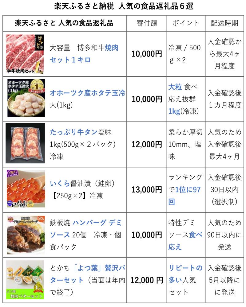 f:id:nobujirou:20201229212703j:plain