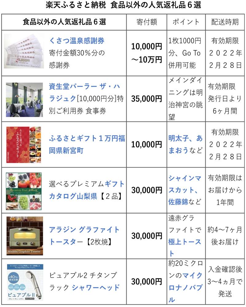 f:id:nobujirou:20201229220218j:plain