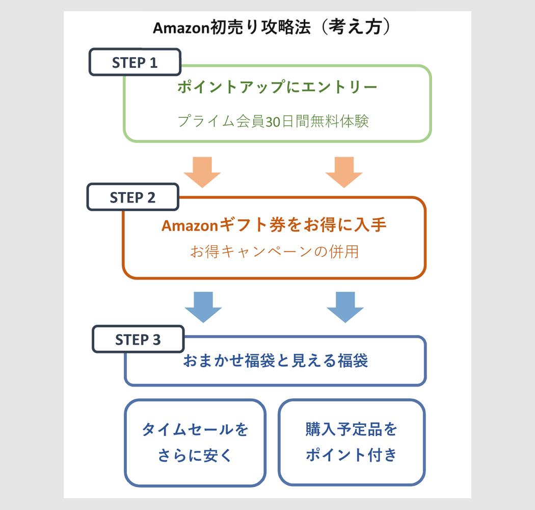 f:id:nobujirou:20201230232102j:plain