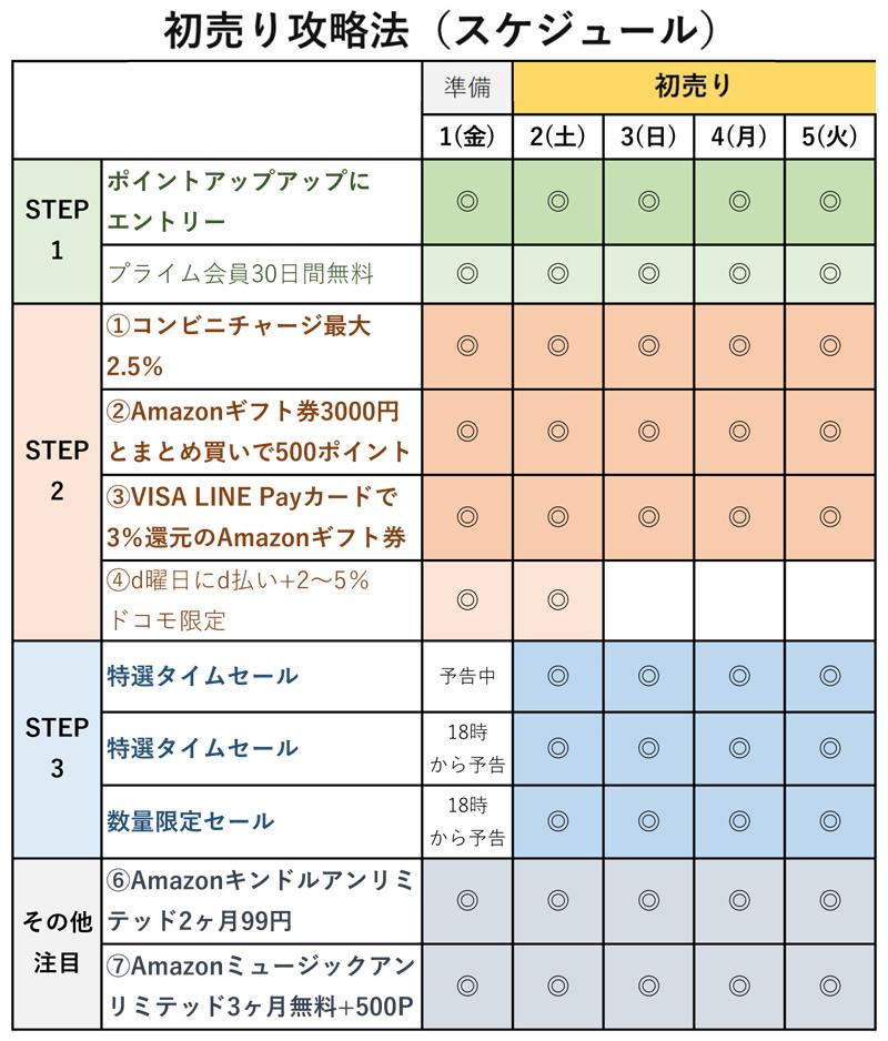 f:id:nobujirou:20201230235832j:plain