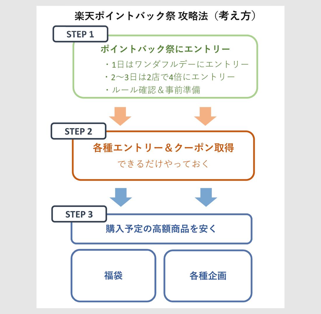 f:id:nobujirou:20201231004526j:plain