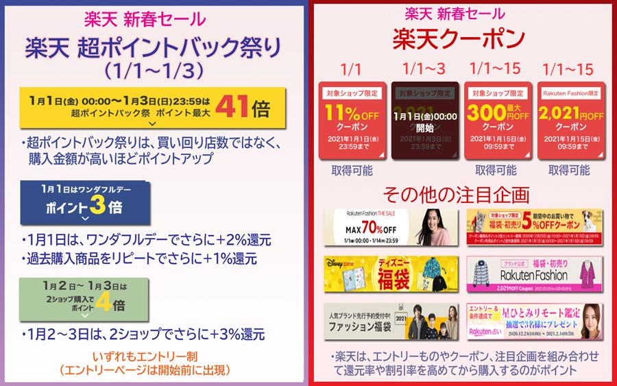 f:id:nobujirou:20201231103005j:plain
