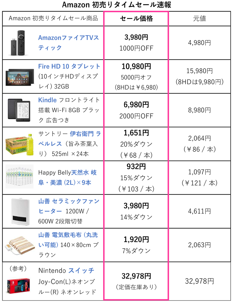 f:id:nobujirou:20210102183742j:plain
