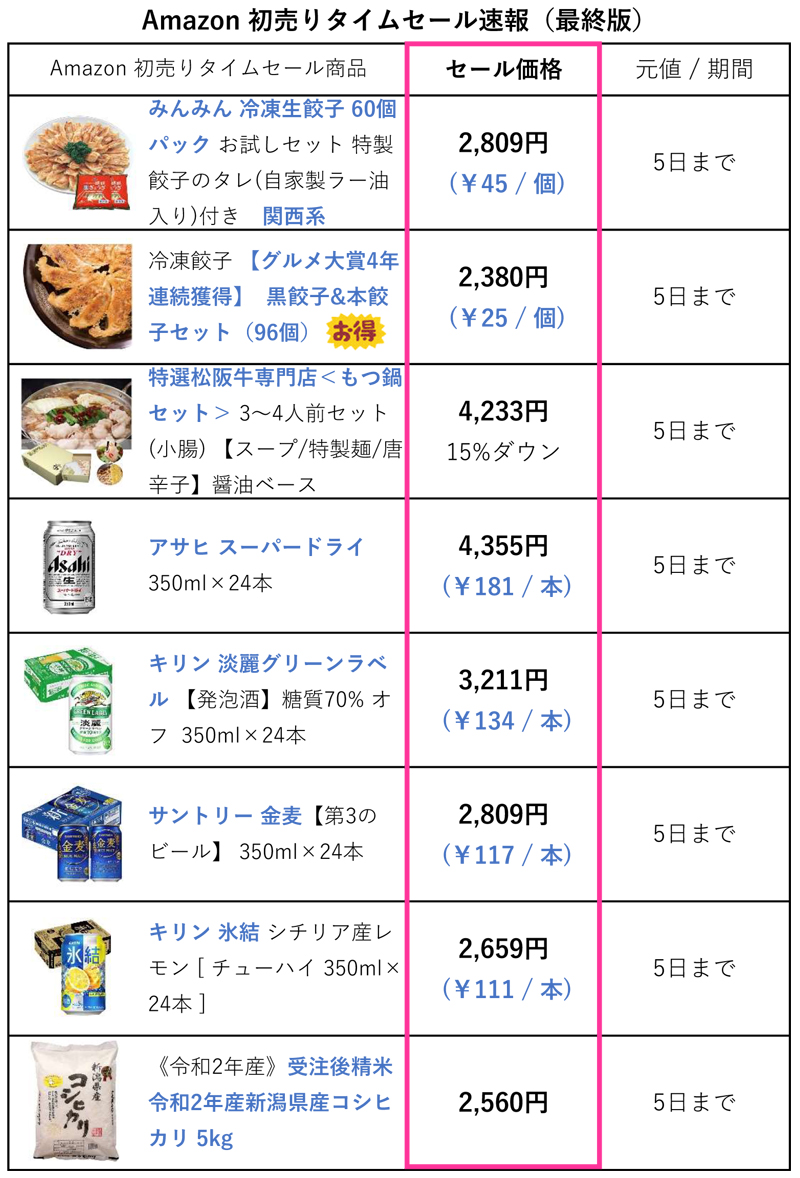 f:id:nobujirou:20210105173907j:plain