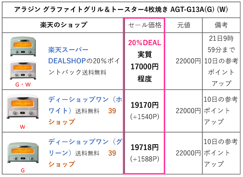 f:id:nobujirou:20210110174137j:plain