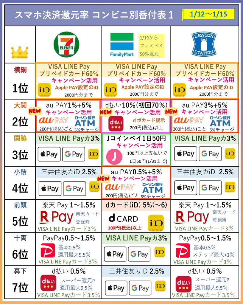 f:id:nobujirou:20210111170140j:plain