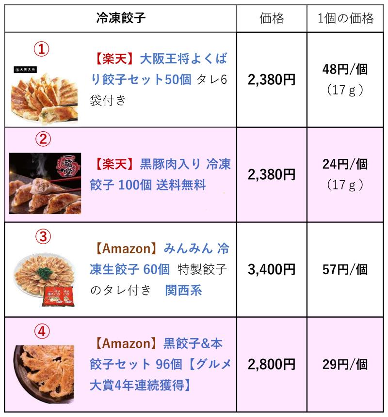 f:id:nobujirou:20210114212007j:plain