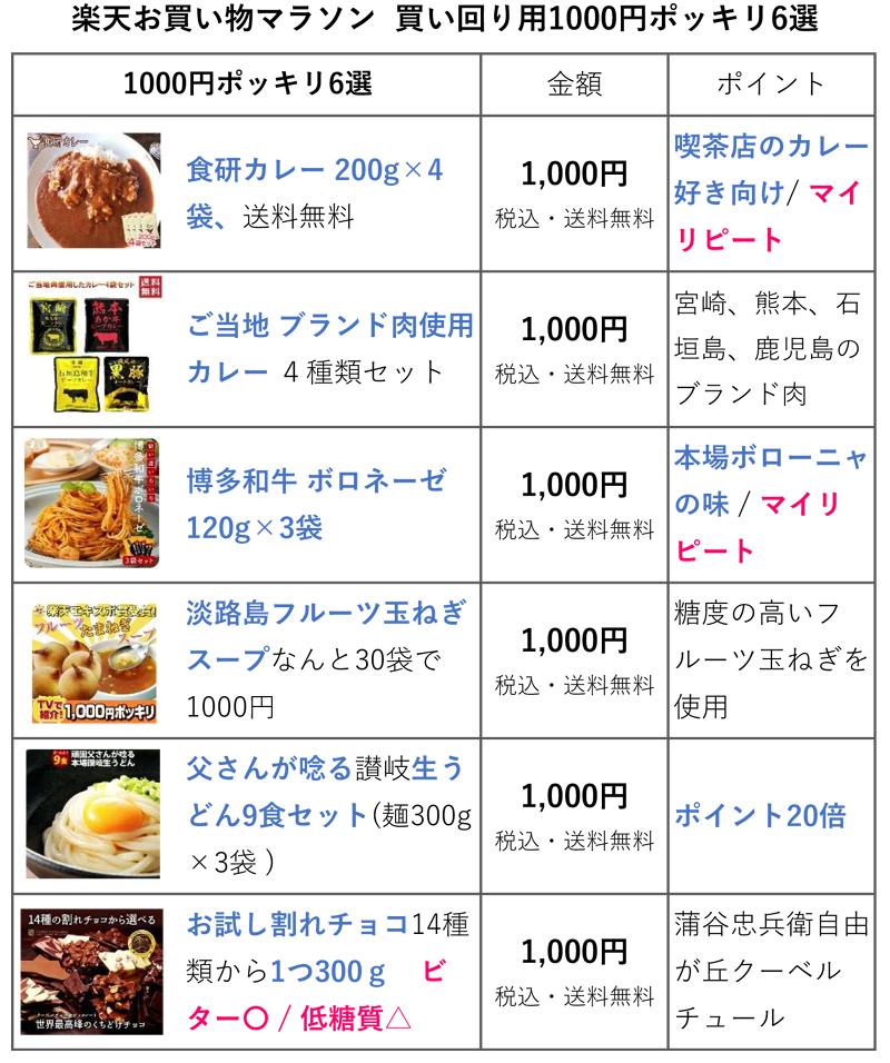 f:id:nobujirou:20210115132704j:plain