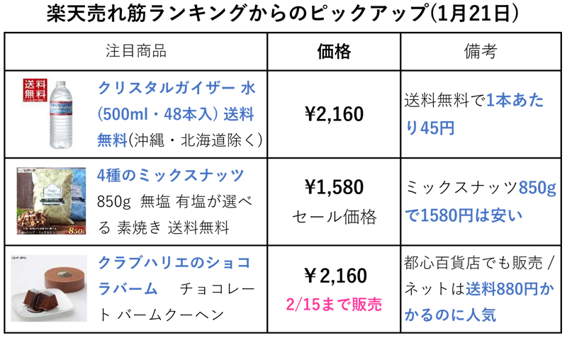 f:id:nobujirou:20210121180207j:plain