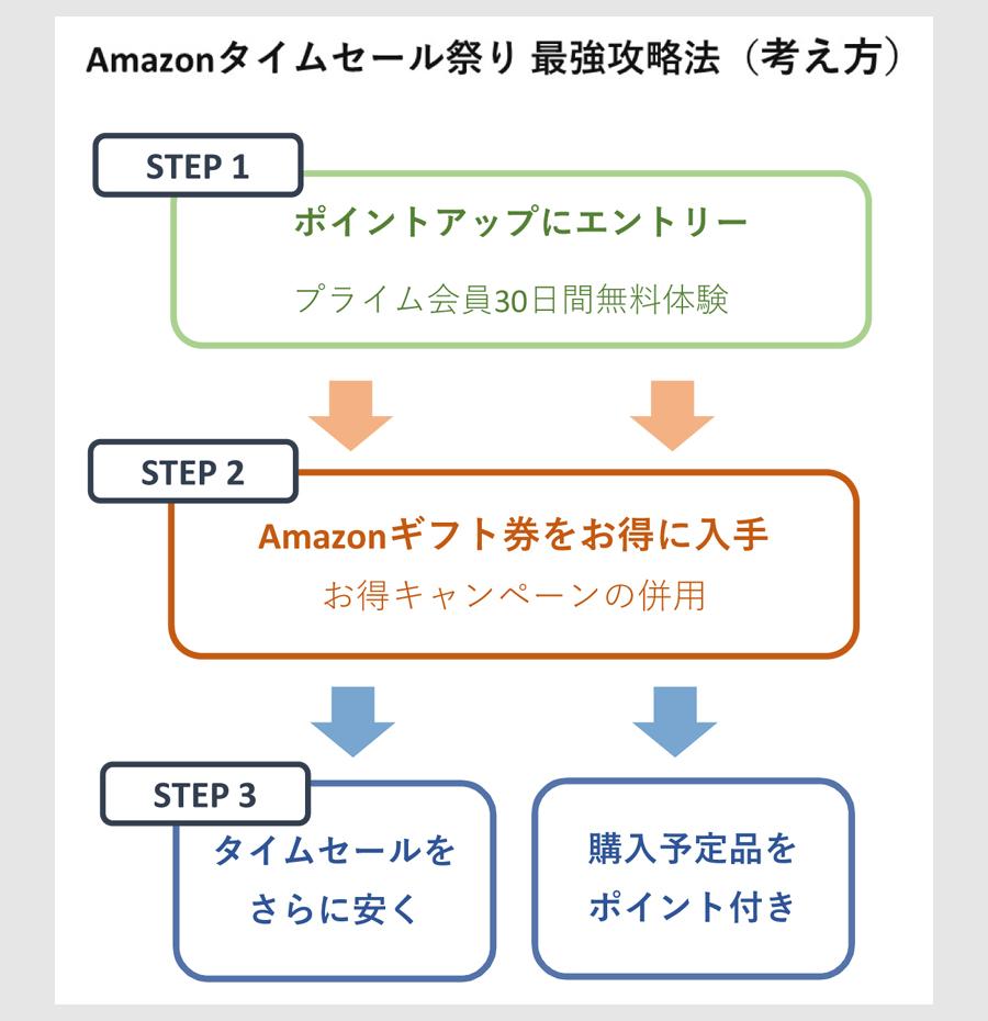 f:id:nobujirou:20210126173819j:plain