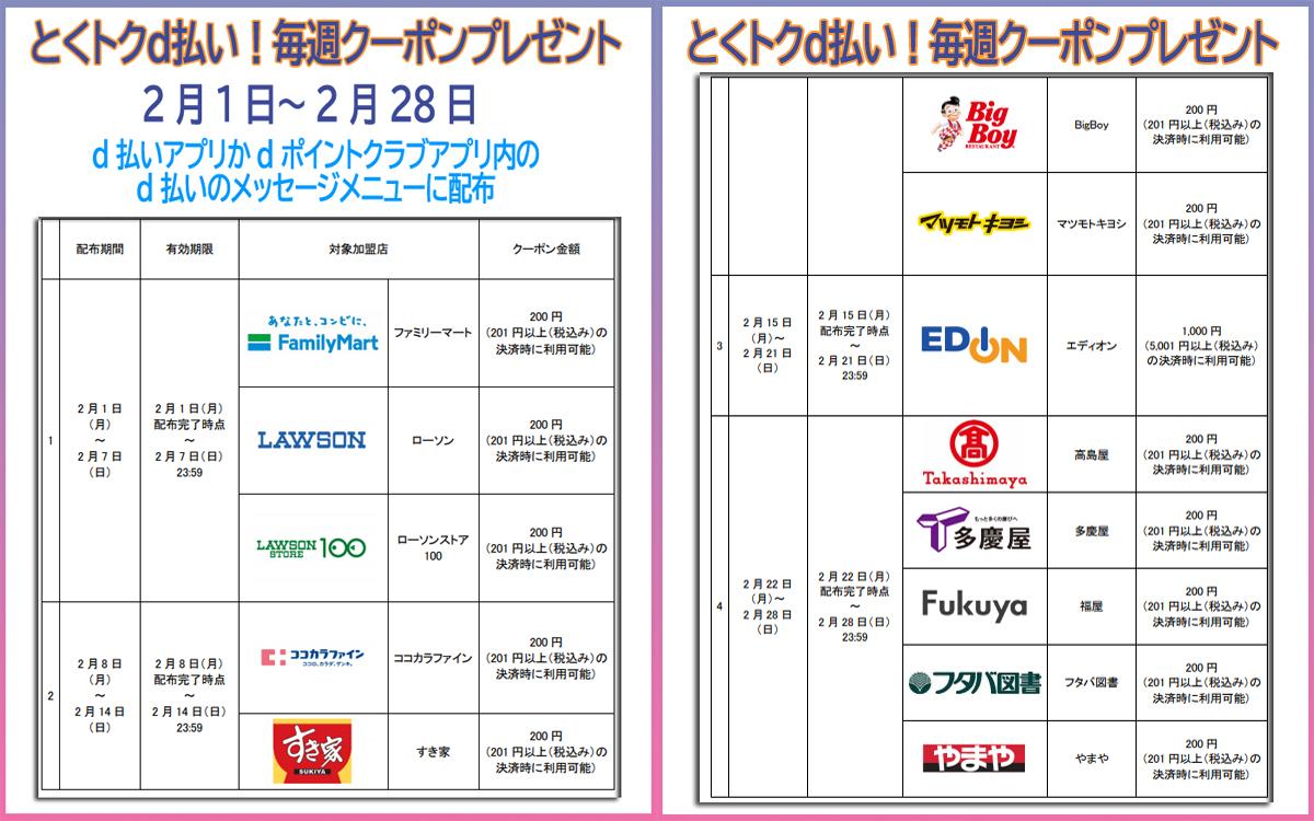 f:id:nobujirou:20210127210744j:plain