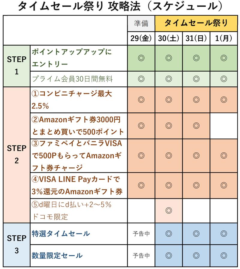 f:id:nobujirou:20210131210251j:plain