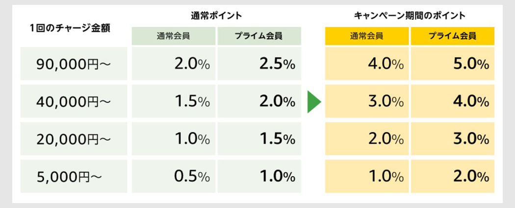 f:id:nobujirou:20210204122016j:plain