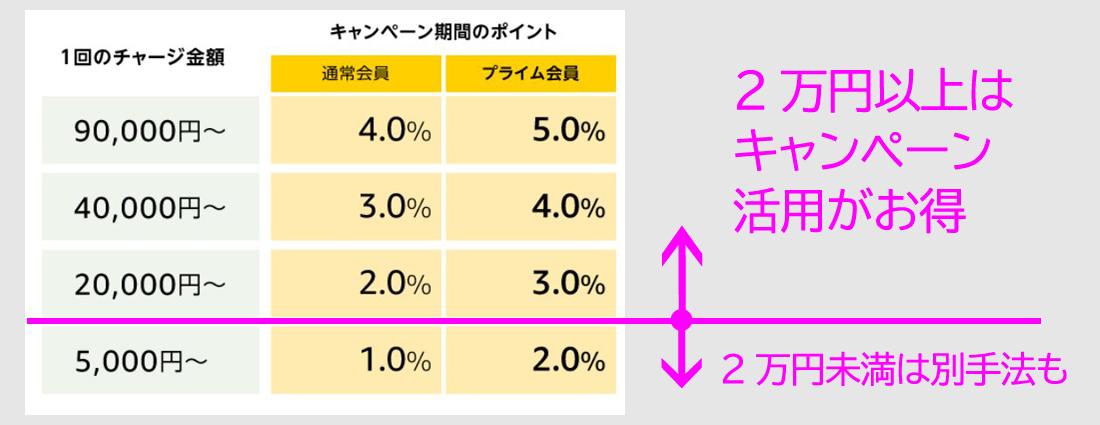 f:id:nobujirou:20210204125352j:plain