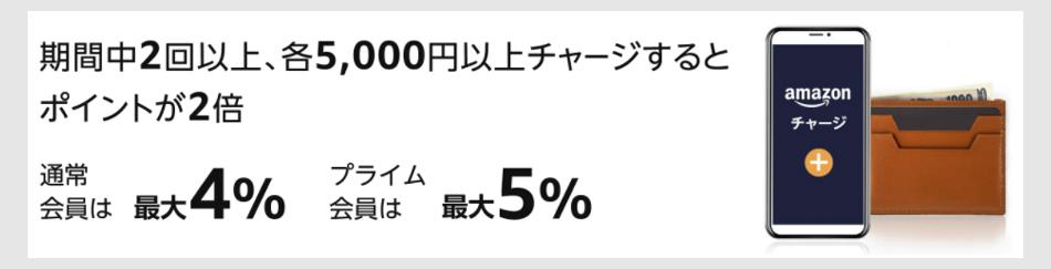 f:id:nobujirou:20210204130630j:plain