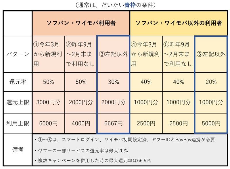f:id:nobujirou:20210218161148j:plain