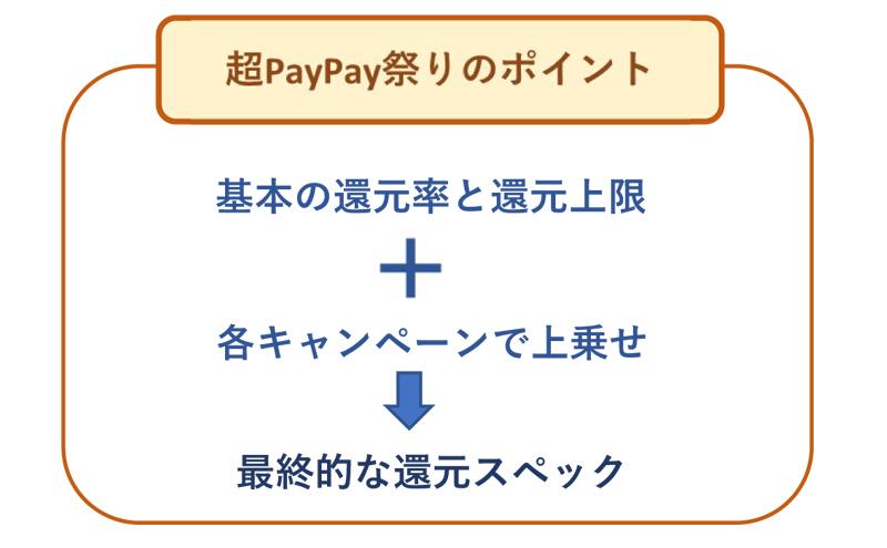 f:id:nobujirou:20210219121317j:plain
