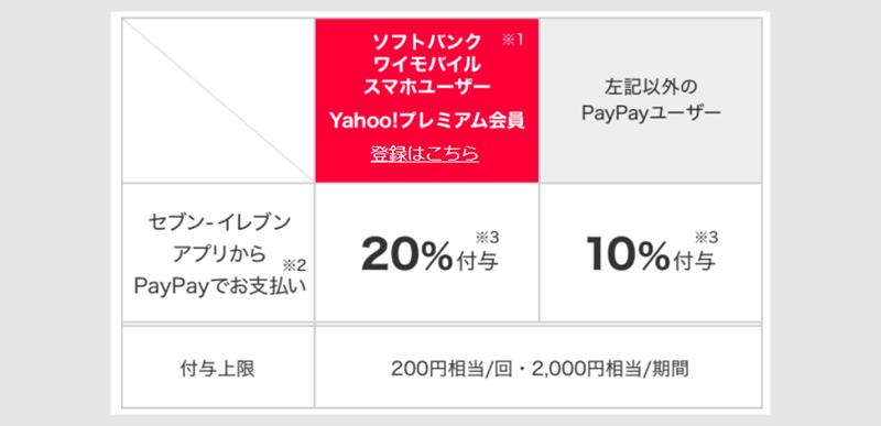 f:id:nobujirou:20210219124145j:plain
