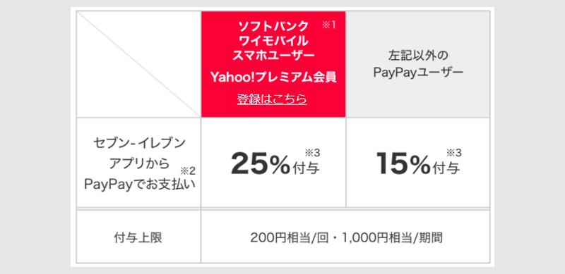 f:id:nobujirou:20210219124443j:plain