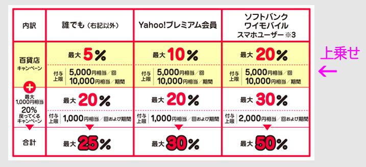 f:id:nobujirou:20210219154344j:plain
