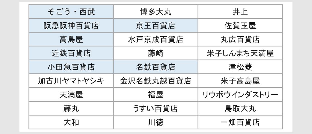 f:id:nobujirou:20210219160035j:plain
