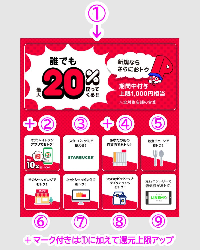 f:id:nobujirou:20210222163019j:plain