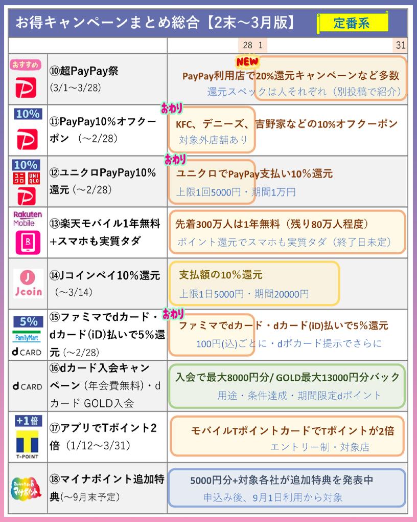 f:id:nobujirou:20210225163433j:plain