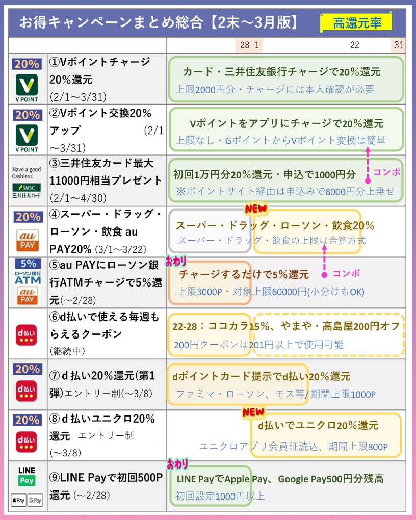 f:id:nobujirou:20210226162132j:plain